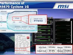 MSI : Une HD5670 grave gonglée aux hormones