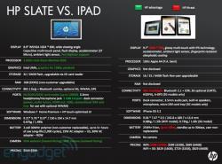 Un iPad ou un HP Slate?