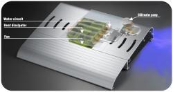 Un stand de refroidissement notebook watercoolé