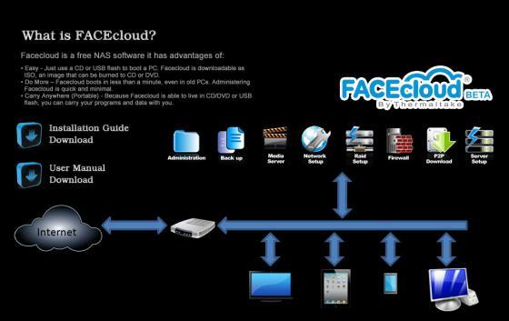 FACEcloud, un logiciel de partage / NAS par Thermaltake