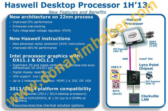 Intel Haswell sera compatible DX 11.1