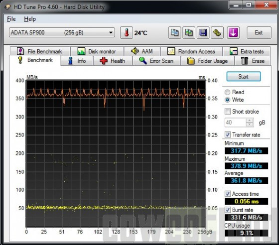 cowcotland preview ssd a-data sp900 256 go