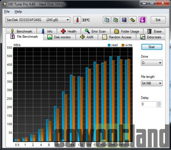 cowcotland preview ssd sandisk extreme ii 240 go