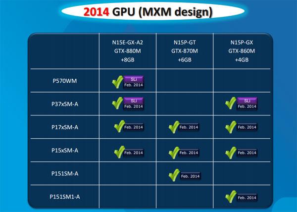 nouvelles-gtx-880m-870m-860m-mois-fevrie