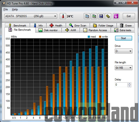 cowcotland preview ssd a-data sp920ss 256 go