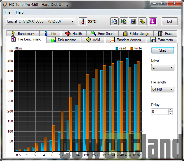 test preview ssd crucial mx100 512 go