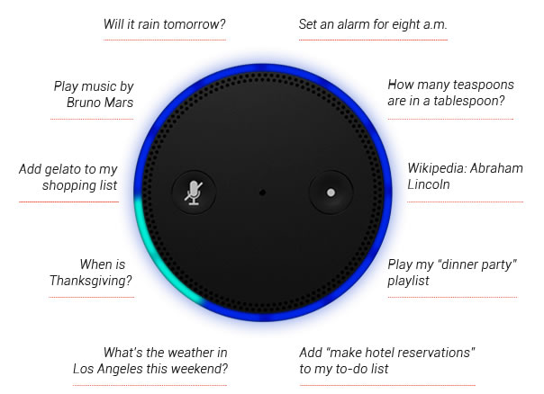 amazon echo enceinte connectee assistant