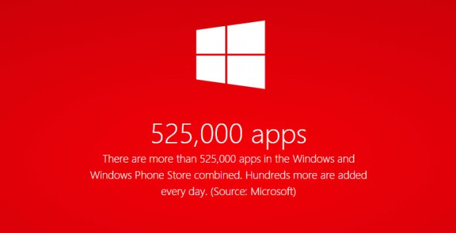windows store windows phone store disposent maintenant 525 000 applications