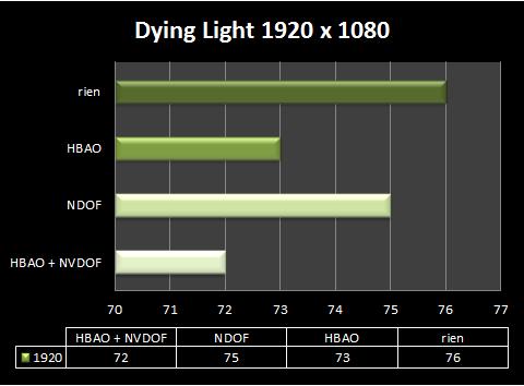 Dying light matchmaking black