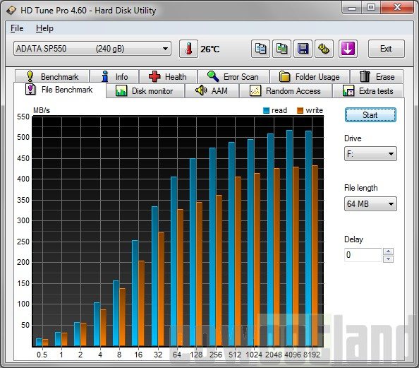 cowcotland preview ssd adata sp550 240 go