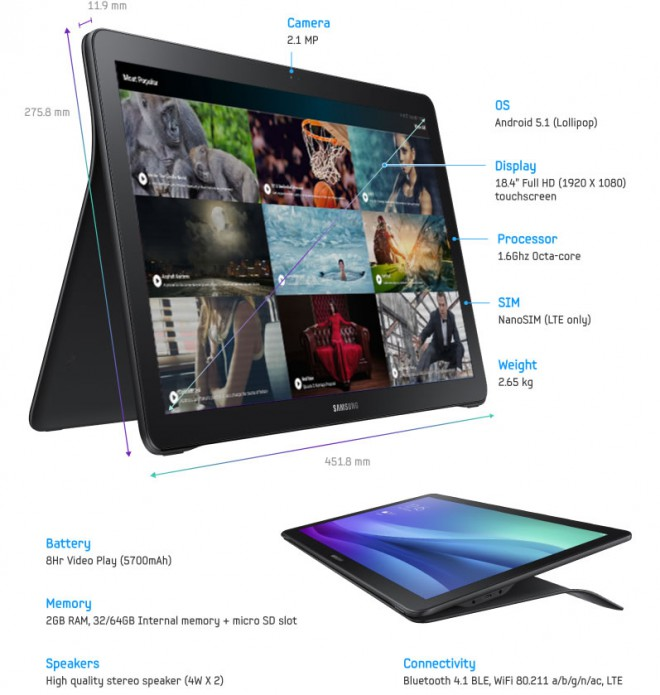 Samsung galaxy view caract ristiques et prix de la - Prix de tablette samsung ...