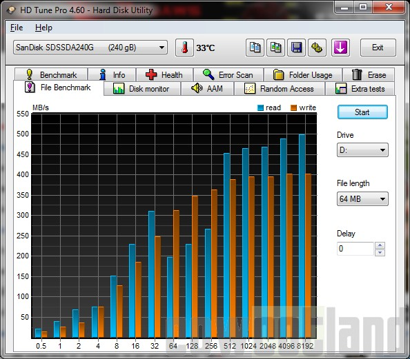 cowcotland preview ssd sandisk ssd 240 go