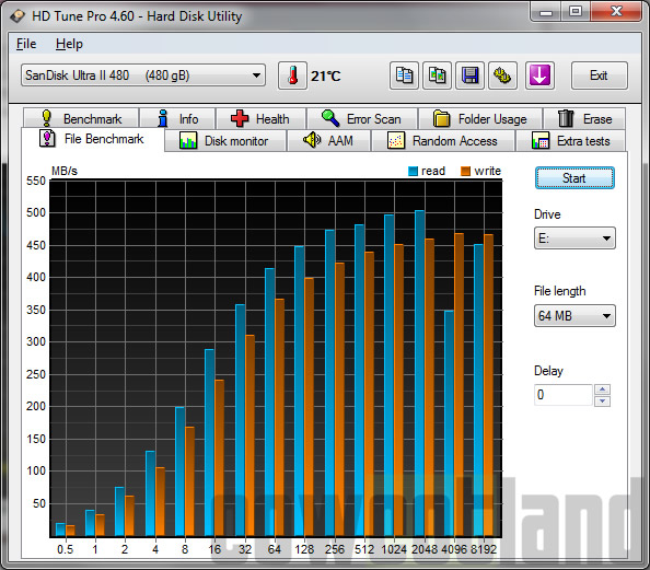 cowcotland preview ssd sandisk ultra ii 480 go