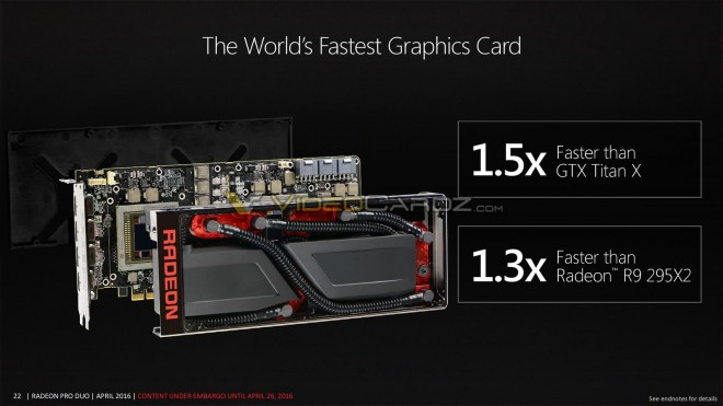 specifications radeon pro duo confirment
