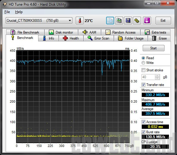 cowcotland preview ssd crucial mx300 750 go