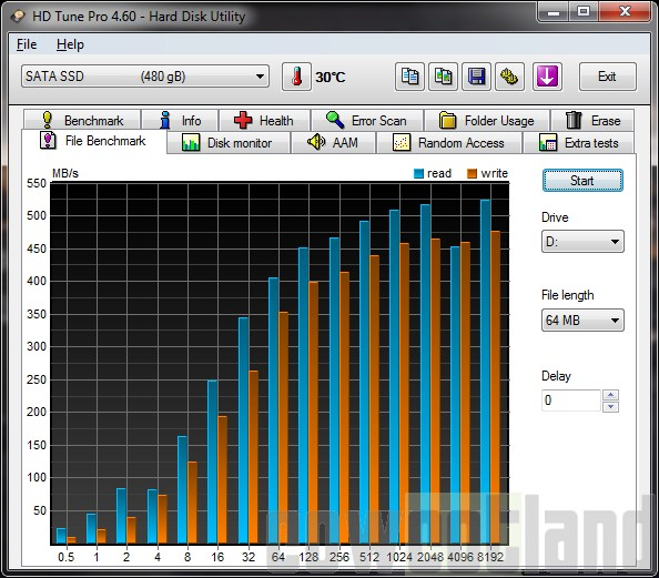 cowcotland preview ssd integral p series 4 480 go