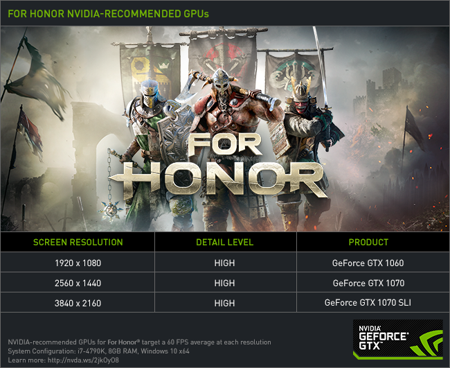 nvidia recommandations for-honor halo-wars-2 sniper-elite-4