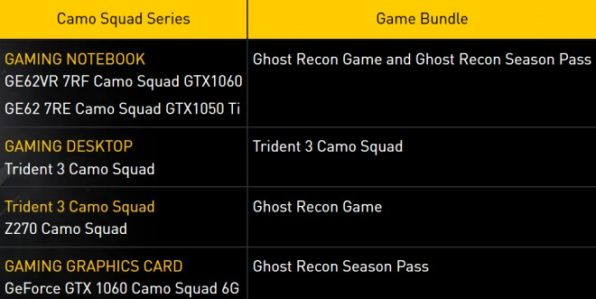 msi serie-camo-squad tom-cancy s-ghost-recon-wildlands