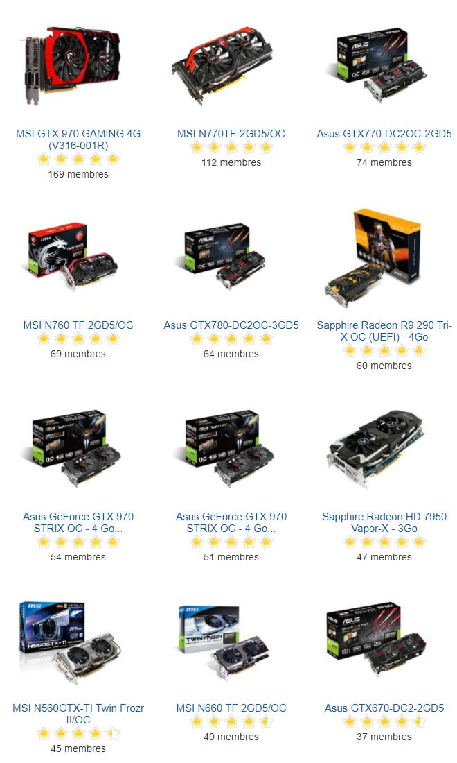 Top12 GraphicCard