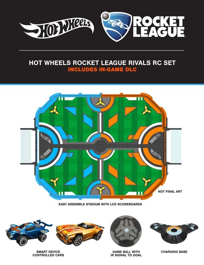 Hot Wheels dévoile des voitures télécommandées Rocket League