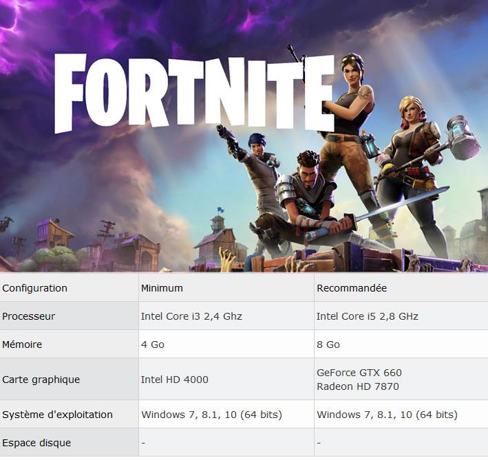 Votre PC sera-t-il capable de faire tourner Fortnite