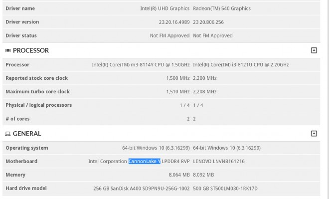 Intel Core-M3 8114Y processeur CannonLake 10-nm