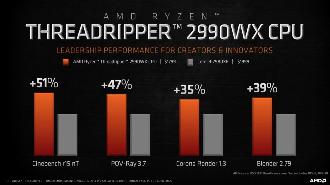 amd announces processor shaking threadripper second generation