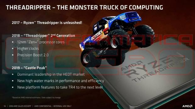 AMD chipset X499 processeur threadripper 7-nm