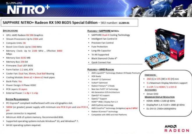 On sait tout de la RX 590 Nitro+ de Sapphire, même les