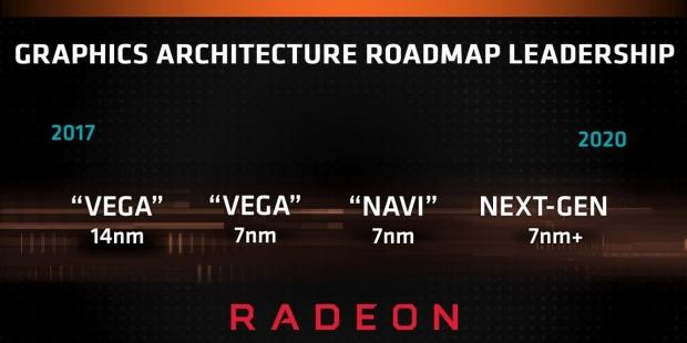 AMD GPU NAVI 7nm concurrence NVIDIA