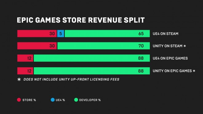 epicgames store