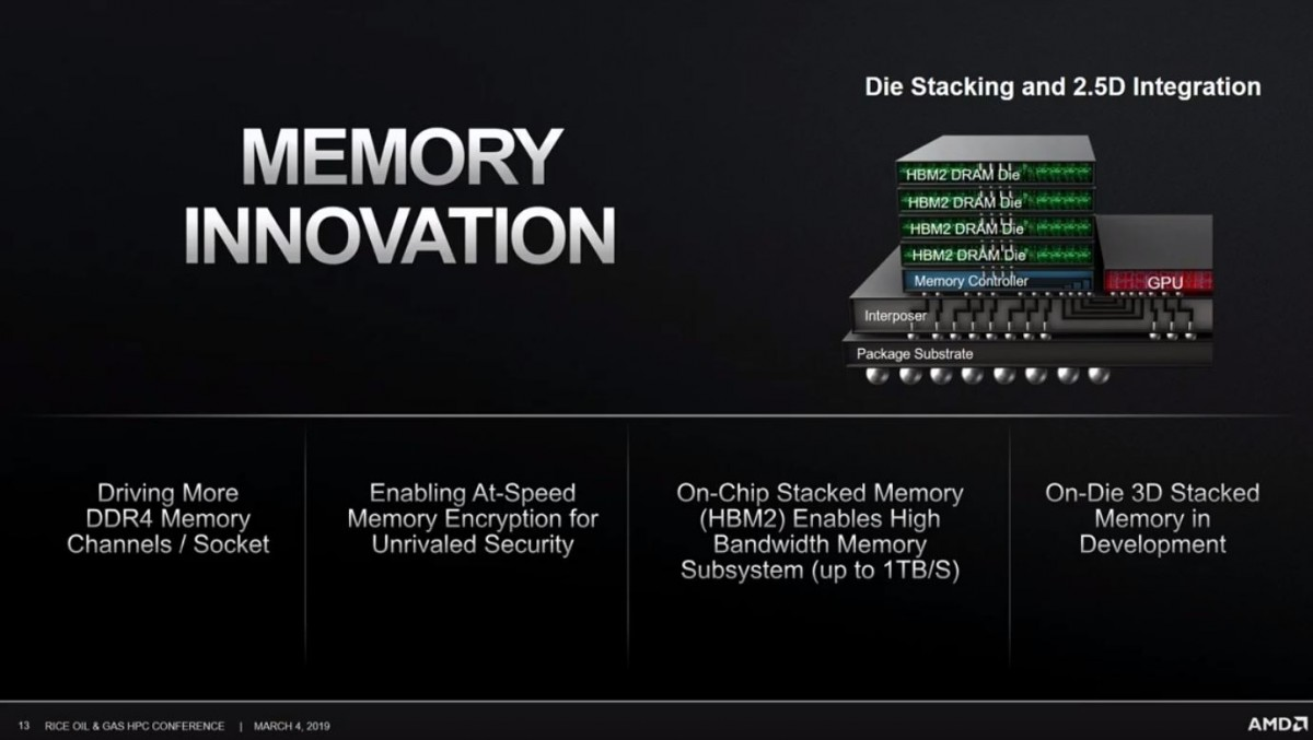 AMD Stacking3D