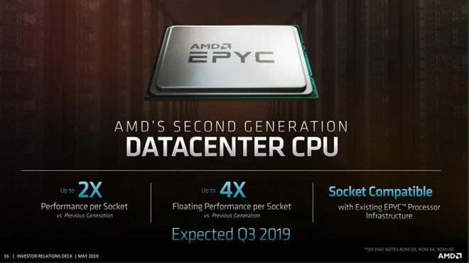 roadmap AMD ryzen threadripper-annulé