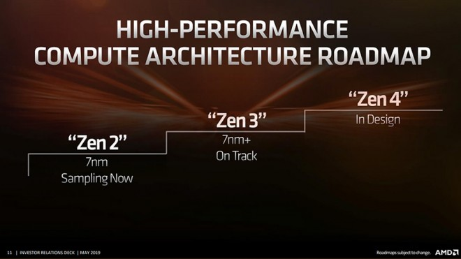 roadmap amd ryzen threadripper-annule