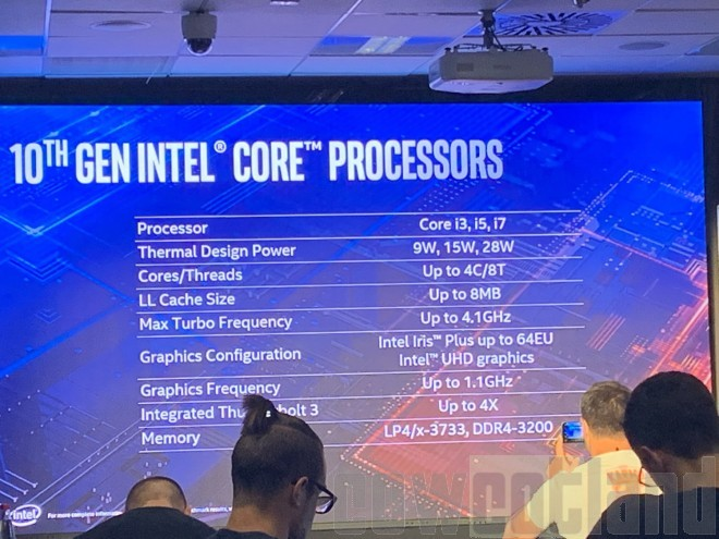 cpu-intel sunny-cove ice-lake processeur-intel