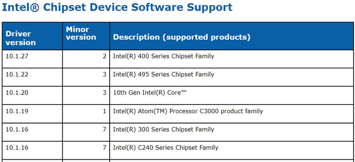 Le prochain processeur Intel Comet Lake 10 Cores et 20