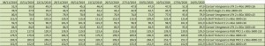 prix ram ddr4 semaine-04-2020