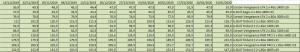 prix ram ddr4 hausse spectre semaine-05-2020