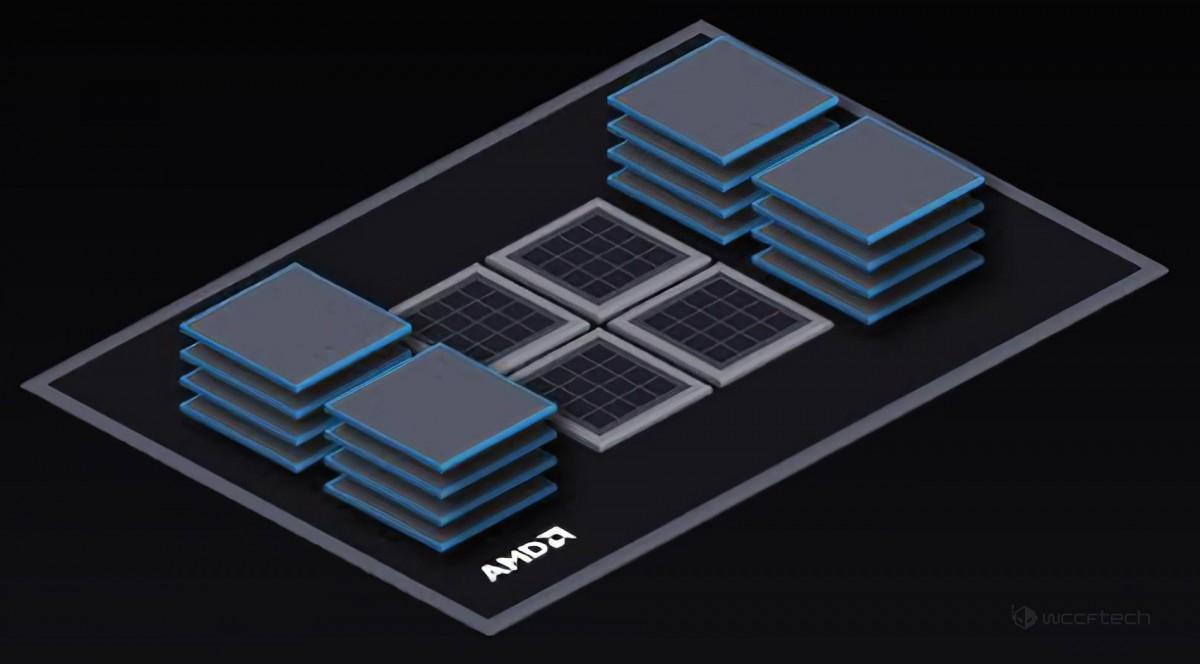 AMD Exoscale Heterogeneous Processor : Un futur monstre en 32 Cores, GPU intégré et mémoire HBM2