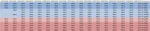 prix processeur AMD intel semaine-38-2020