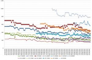 prix processeur cpu semaine-44-2020 amd nvidia