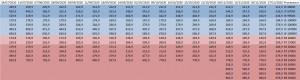 prix processeur amd intel semaie-48-2020