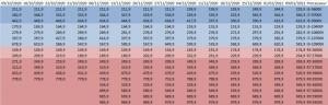 prix processeur cpu intel amd semaine-02-2021