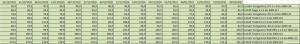 prix-ram ddr4 semaine-04-2021 31-01-2021