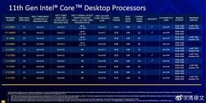 caractéristiques techniques processeur intel core-i7-11700k
