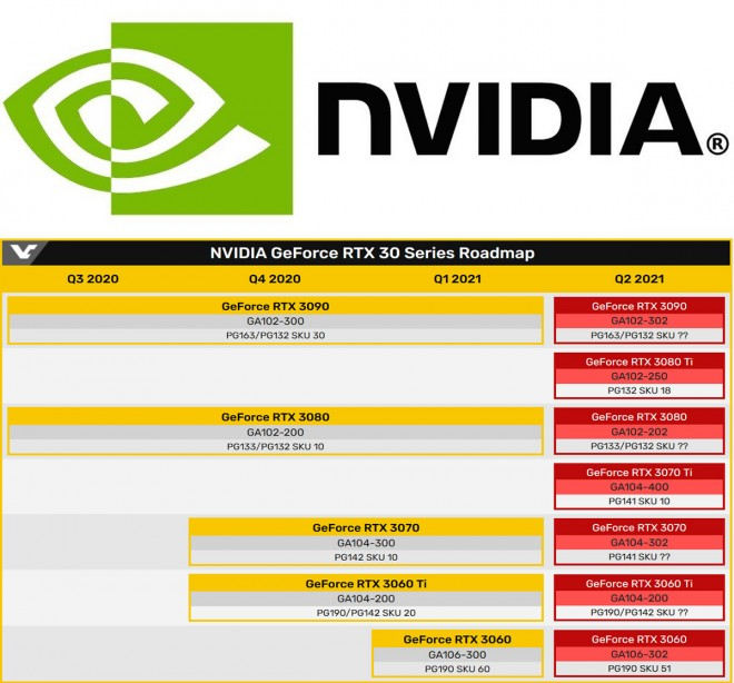 nvidia rtx-3000 geforce hash-rate-limiter mai-2021