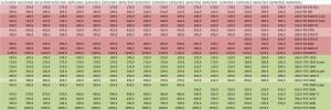 prix carte-graphique amd nvidia semaine-13-2021