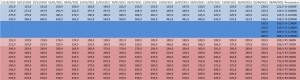 prix cpu amd intel semaine-14-2021