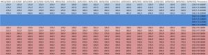 prix cpu processeurs amd intel semaine-13-2021