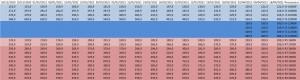 prix cpu processeurs intel amd semaine-15-2021